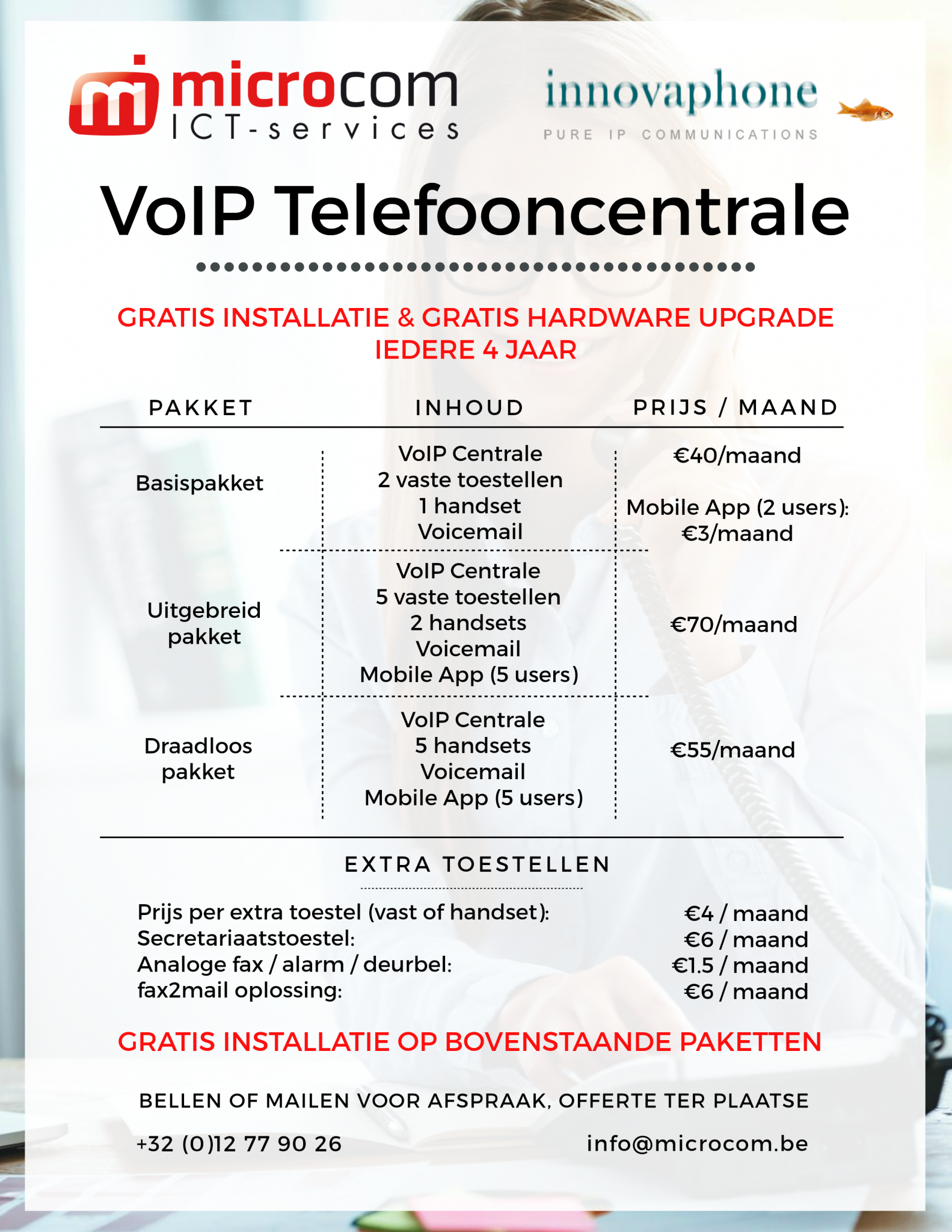 1.3_VoIP